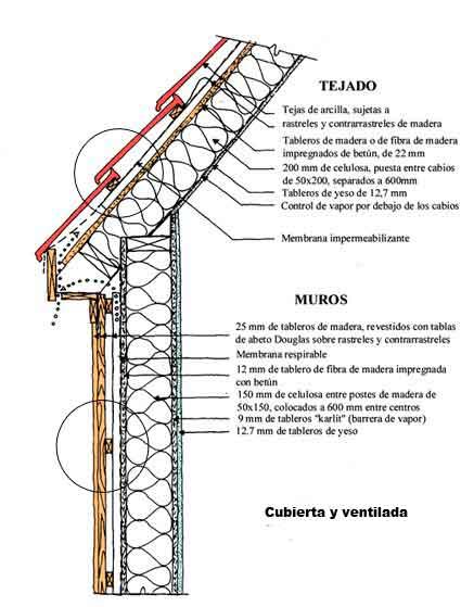 JUNTA-PARA-CLAVADOS-Y-AISLAMIENTO-DE-VENTANA-iSO-ZELL-PE-TAPE(1)