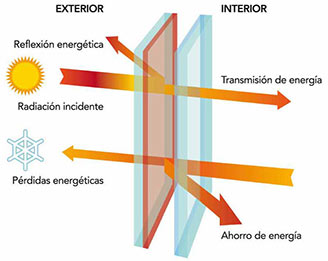 ventanas con certificacion passivhaus