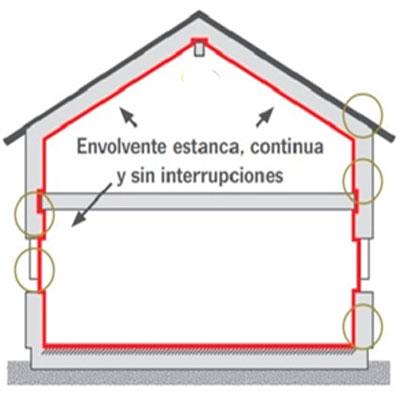 hermeticidad-en-construccion-passivhaus