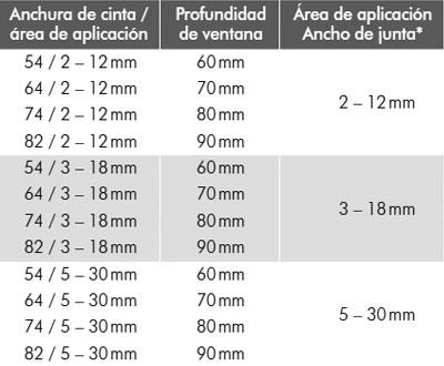 cinta-precomprimida-iso-bloco-one-aplicaciones