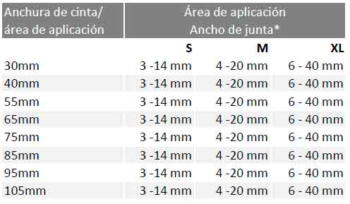 tabla-iso-bloco-hybratec-cinta-expansiva-multifuncion