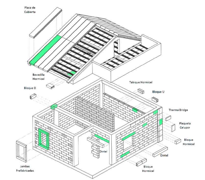 sistema-constructivo-hormigon-celular-Hormicel-residencial