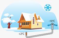 pozo canadiense en invierno