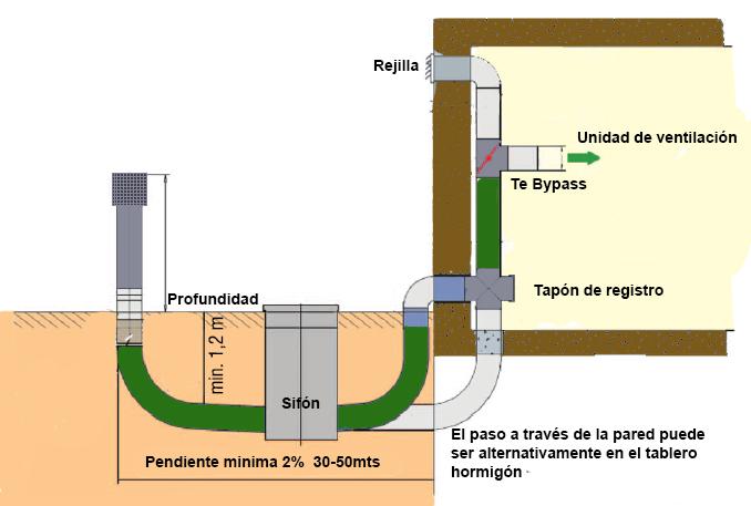 instalacion de pozo canadiense 2